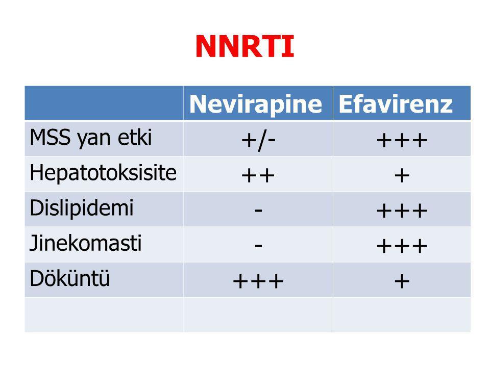NNRTI Nevirapine Efavirenz +/- +++ ++ + - MSS yan etki Hepatotoksisite