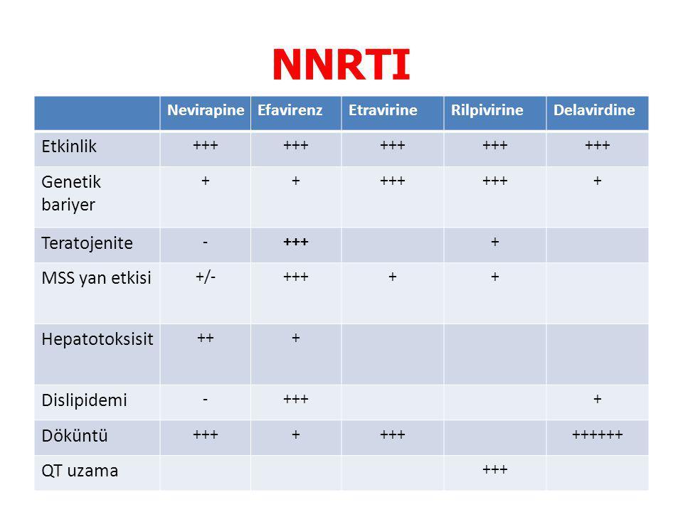 NNRTI Etkinlik Genetik bariyer Teratojenite MSS yan etkisi
