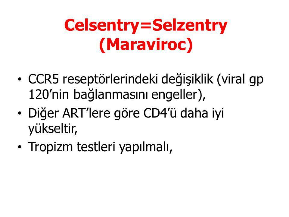 Celsentry=Selzentry (Maraviroc)