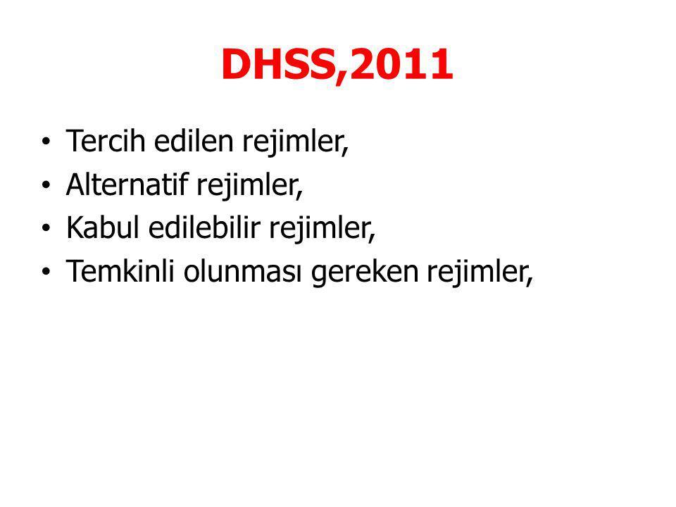 DHSS,2011 Tercih edilen rejimler, Alternatif rejimler,