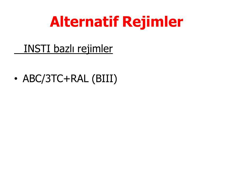 Alternatif Rejimler INSTI bazlı rejimler ABC/3TC+RAL (BIII)