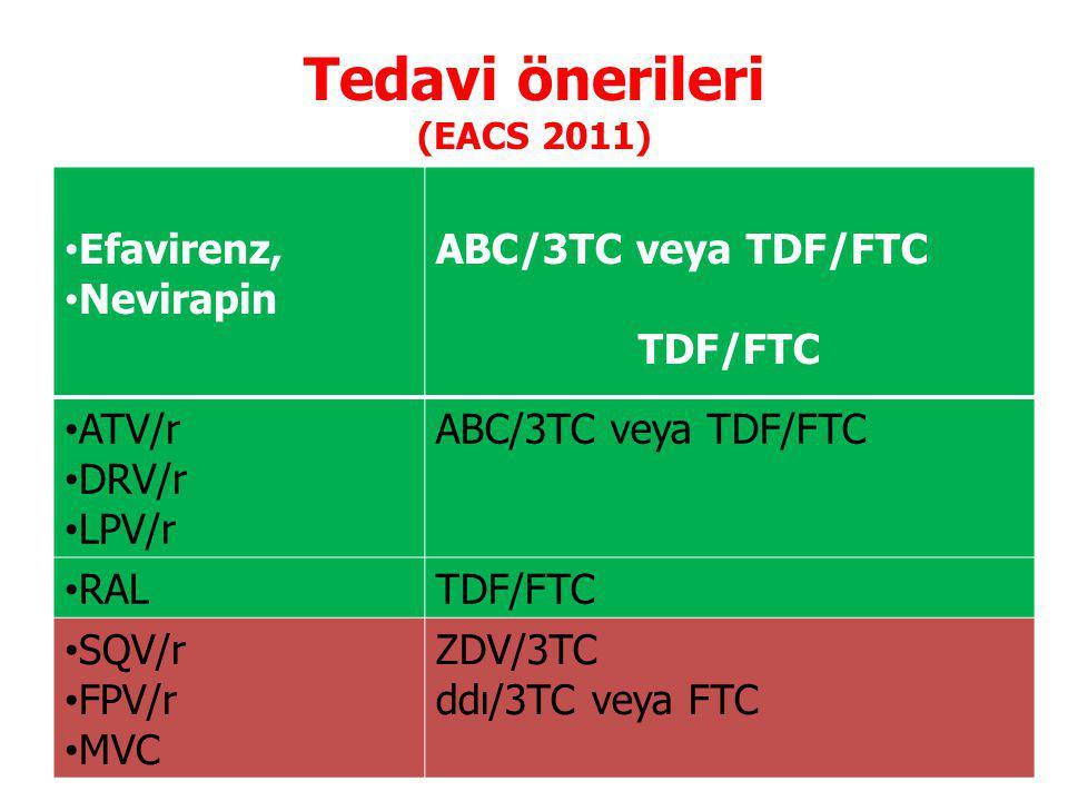 Tedavi önerileri (EACS 2011)