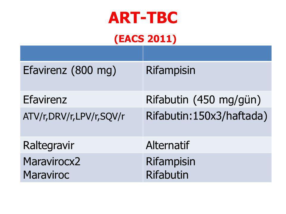 ART-TBC (EACS 2011) Efavirenz (800 mg) Rifampisin Efavirenz