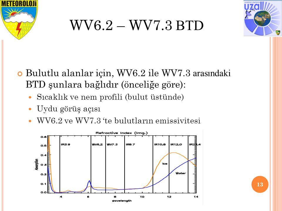 WV6.2 – WV7.3 BTD Bulutlu alanlar için, WV6.2 ile WV7.3 arasındaki BTD şunlara bağlıdır (önceliğe göre):