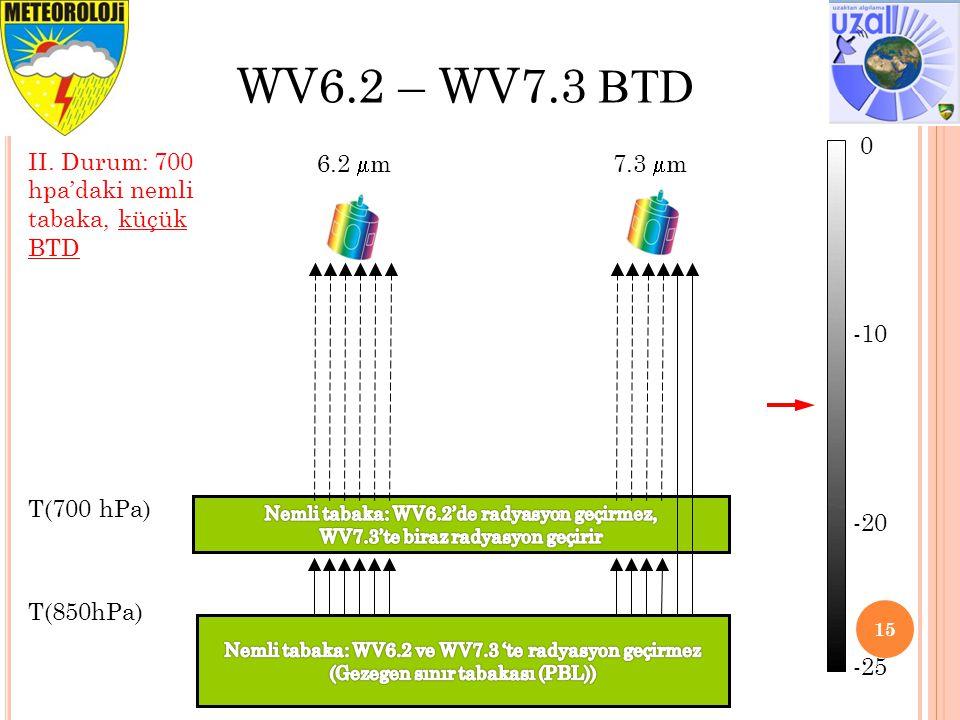 WV6.2 – WV7.3 BTD -10. -20. -25. II. Durum: 700 hpa'daki nemli tabaka, küçük BTD. 6.2 m. 7.3 m.