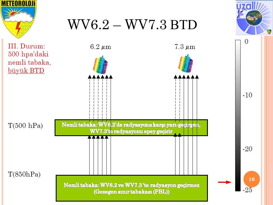 WV6.2 – WV7.3 BTD -10. -20. -25. III. Durum: 500 hpa'daki nemli tabaka, büyük BTD. 6.2 m. 7.3 m.
