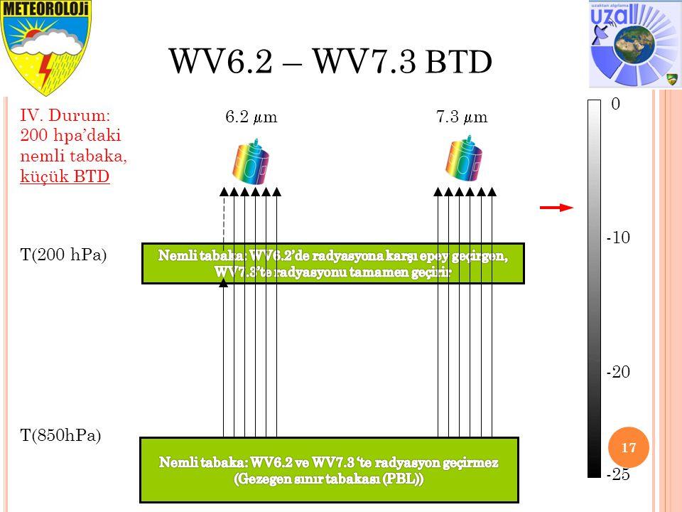 WV6.2 – WV7.3 BTD -10. -20. -25. IV. Durum: 200 hpa'daki nemli tabaka, küçük BTD. 6.2 m. 7.3 m.