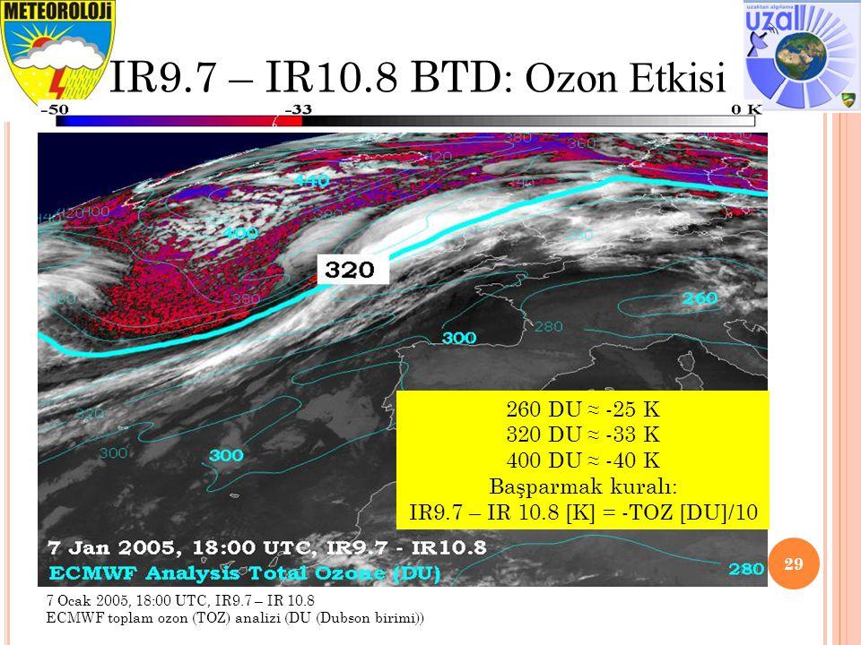 IR9.7 – IR10.8 BTD: Ozon Etkisi 260 DU ≈ -25 K 320 DU ≈ -33 K