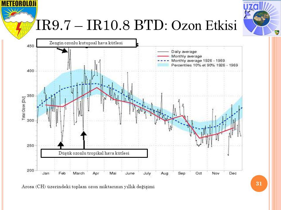 IR9.7 – IR10.8 BTD: Ozon Etkisi Zengin ozonlu kutupsal hava kütlesi. Düşük ozonlu tropikal hava kütlesi.