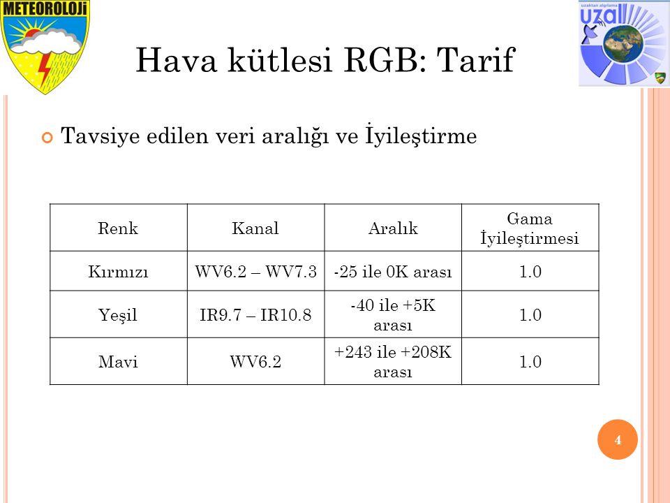 Hava kütlesi RGB: Tarif