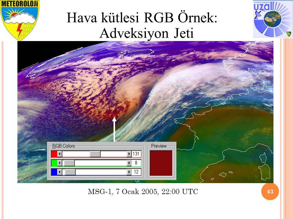 Hava kütlesi RGB Örnek: Adveksiyon Jeti