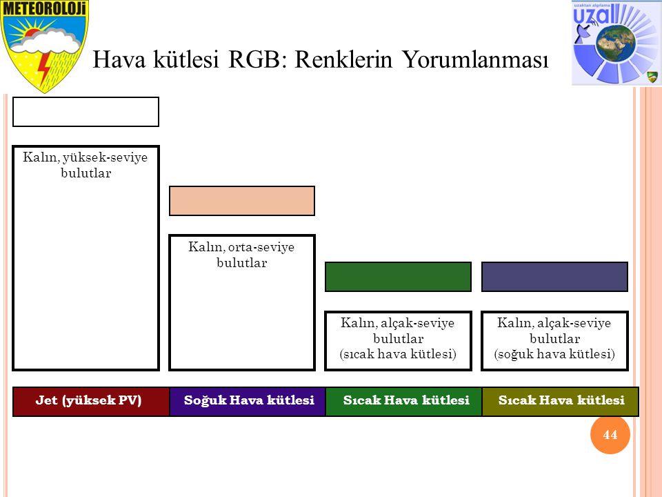 Hava kütlesi RGB: Renklerin Yorumlanması