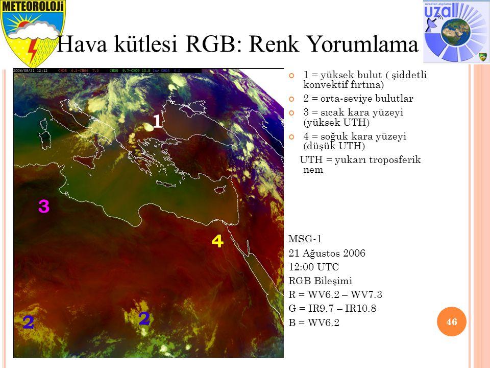 Hava kütlesi RGB: Renk Yorumlama