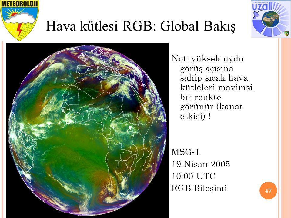 Hava kütlesi RGB: Global Bakış