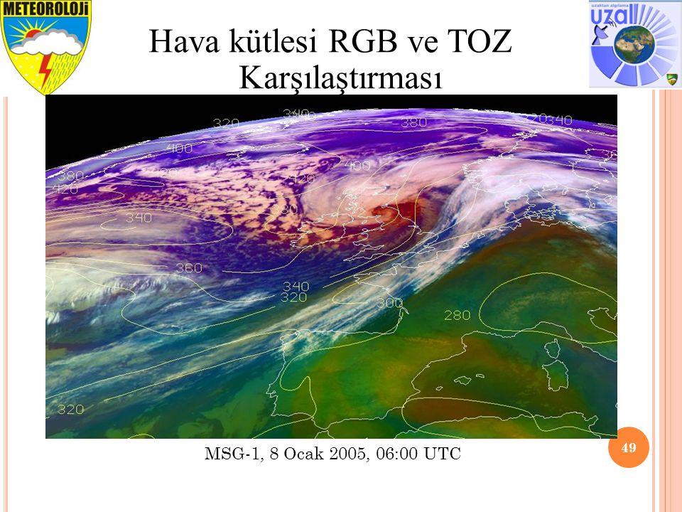 Hava kütlesi RGB ve TOZ Karşılaştırması
