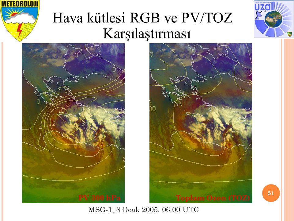 Hava kütlesi RGB ve PV/TOZ Karşılaştırması