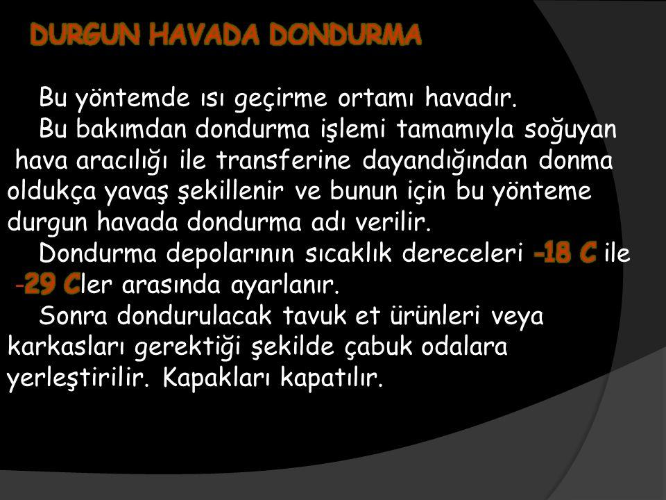 DURGUN HAVADA DONDURMA