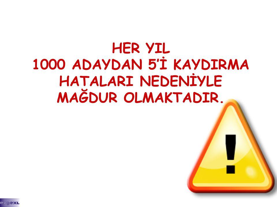 HER YIL 1000 ADAYDAN 5'İ KAYDIRMA HATALARI NEDENİYLE