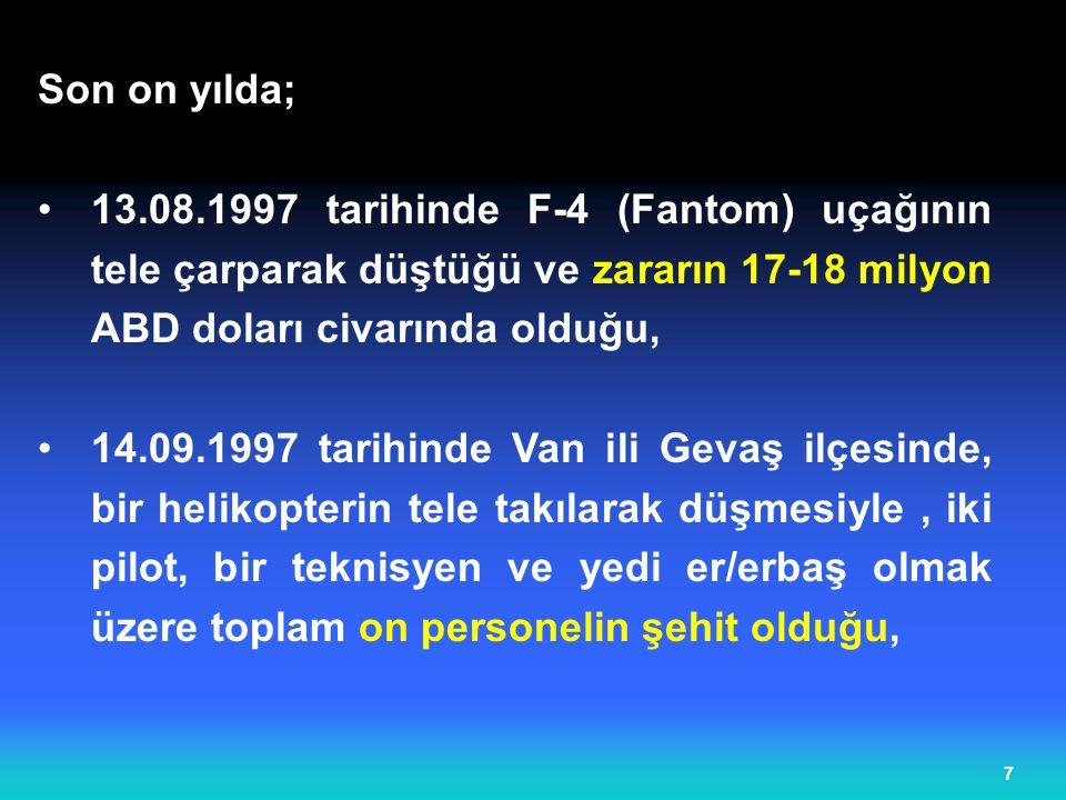 Son on yılda; 13.08.1997 tarihinde F-4 (Fantom) uçağının tele çarparak düştüğü ve zararın 17-18 milyon ABD doları civarında olduğu,