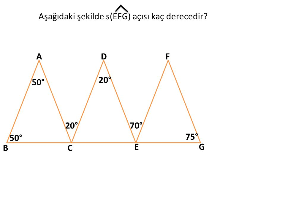 Aşağıdaki şekilde s(EFG) açısı kaç derecedir