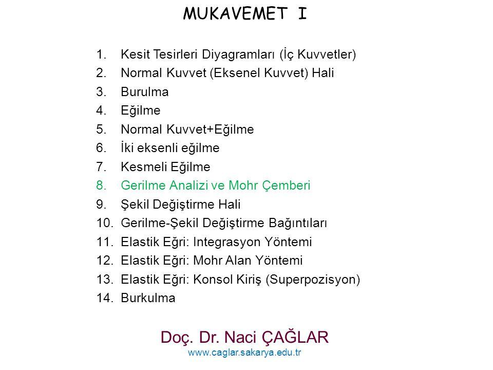 MUKAVEMET I Doç. Dr. Naci ÇAĞLAR
