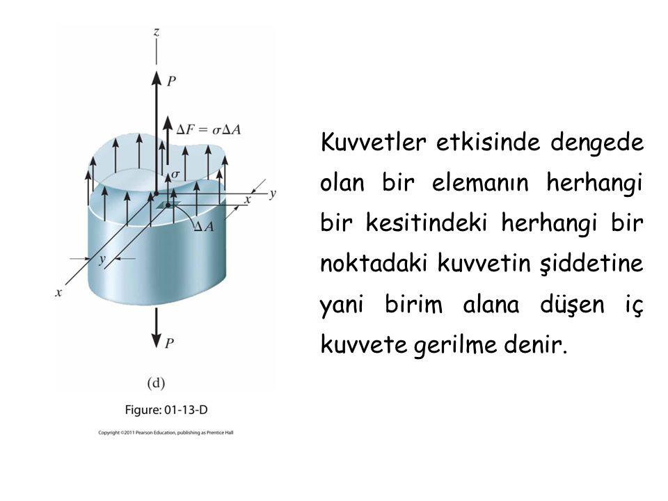 Kuvvetler etkisinde dengede olan bir elemanın herhangi bir kesitindeki herhangi bir noktadaki kuvvetin şiddetine yani birim alana düşen iç kuvvete gerilme denir.