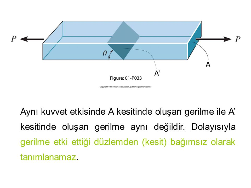 Aynı kuvvet etkisinde A kesitinde oluşan gerilme ile A' kesitinde oluşan gerilme aynı değildir.