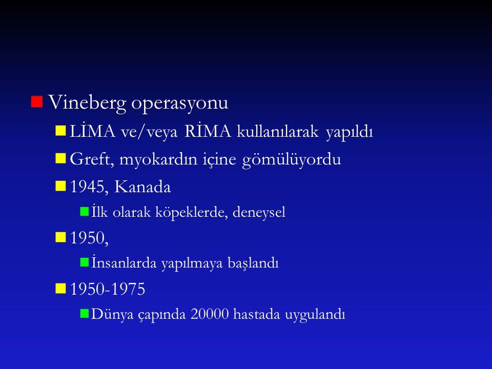 Vineberg operasyonu LİMA ve/veya RİMA kullanılarak yapıldı