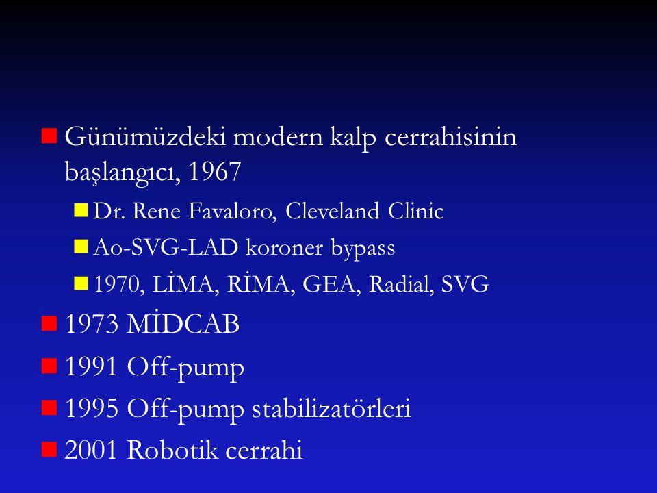 Günümüzdeki modern kalp cerrahisinin başlangıcı, 1967