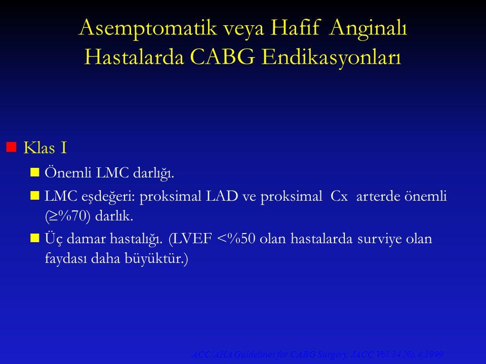 Asemptomatik veya Hafif Anginalı Hastalarda CABG Endikasyonları