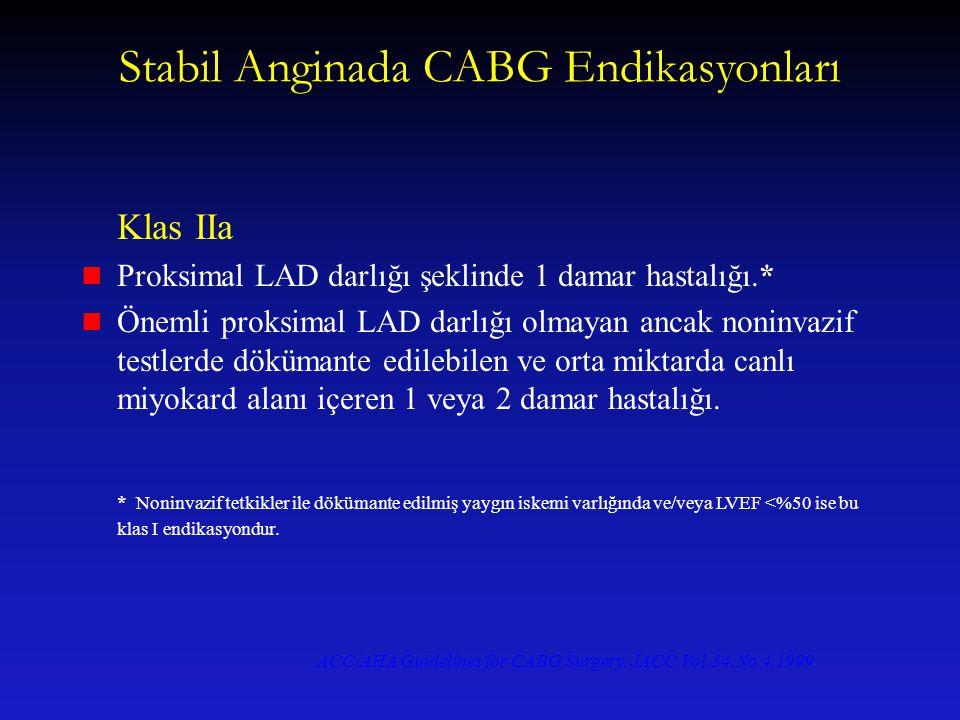 Stabil Anginada CABG Endikasyonları