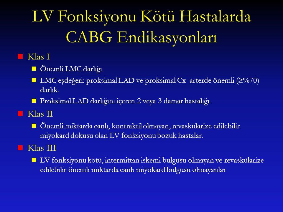 LV Fonksiyonu Kötü Hastalarda CABG Endikasyonları