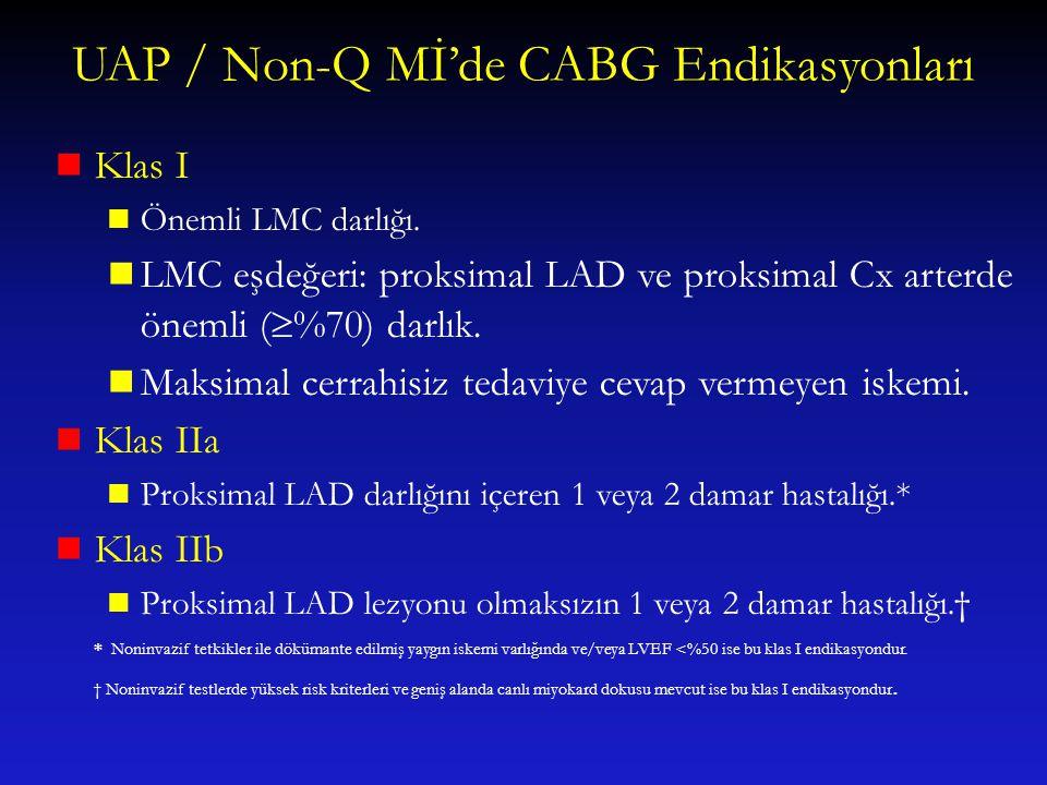 UAP / Non-Q Mİ'de CABG Endikasyonları