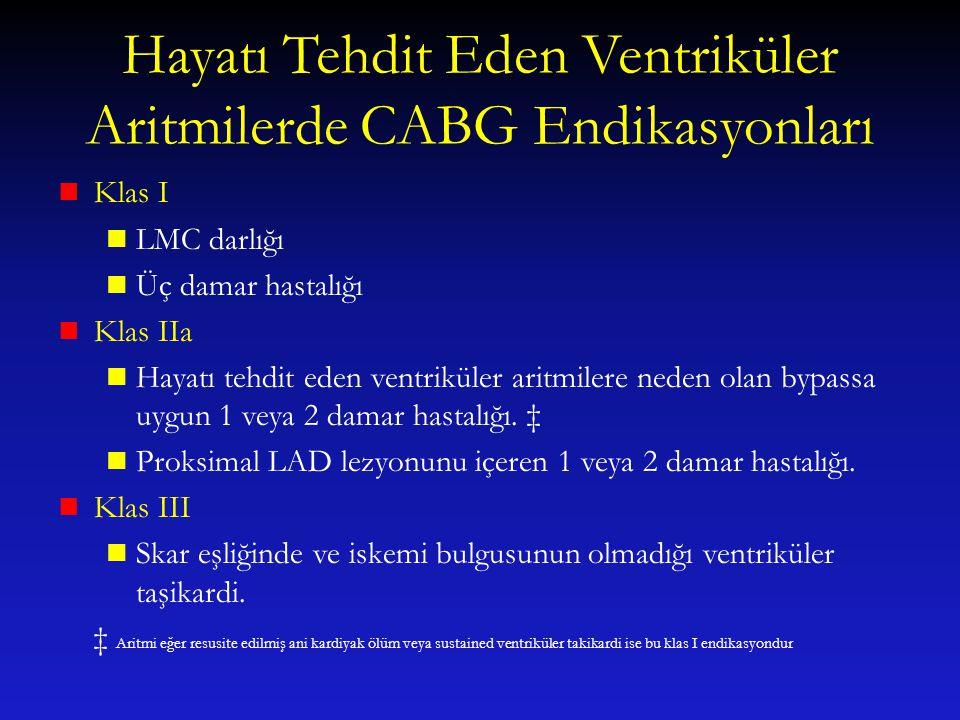 Hayatı Tehdit Eden Ventriküler Aritmilerde CABG Endikasyonları