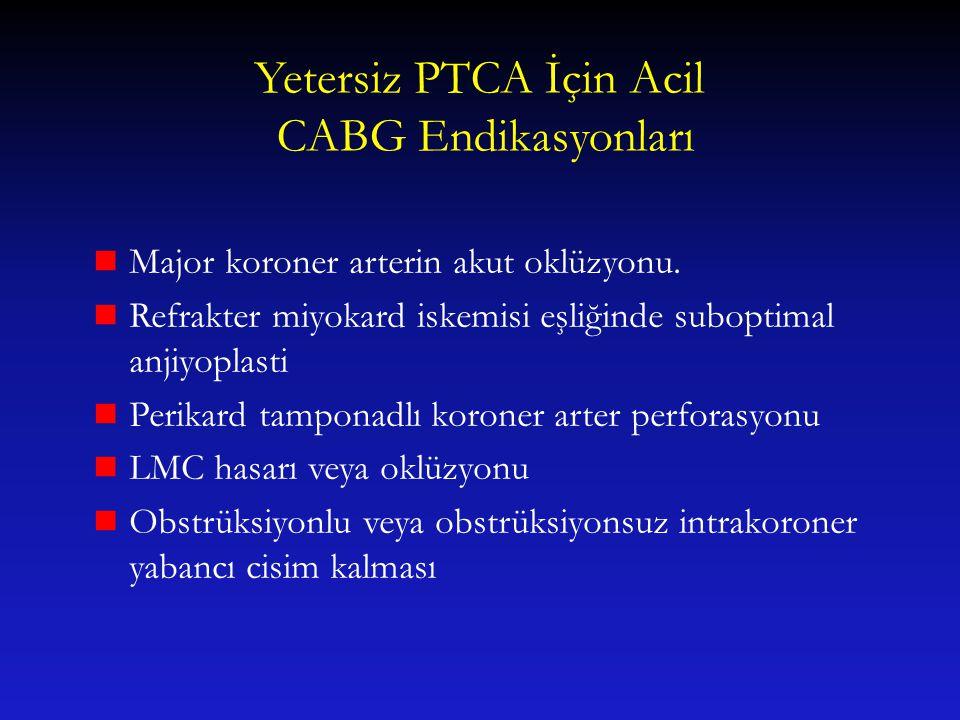 Yetersiz PTCA İçin Acil CABG Endikasyonları