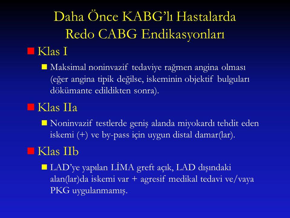 Daha Önce KABG'lı Hastalarda Redo CABG Endikasyonları