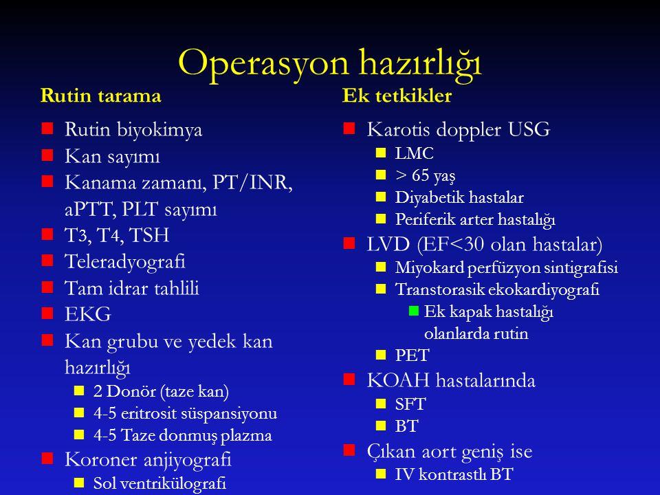 Operasyon hazırlığı Rutin tarama Ek tetkikler Rutin biyokimya