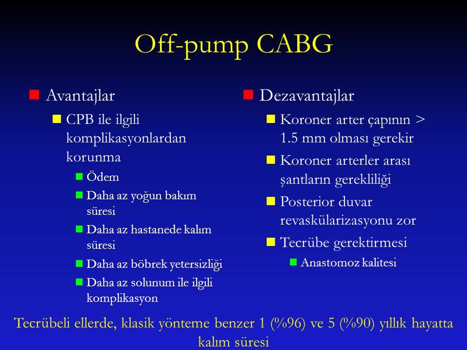 Off-pump CABG Avantajlar Dezavantajlar