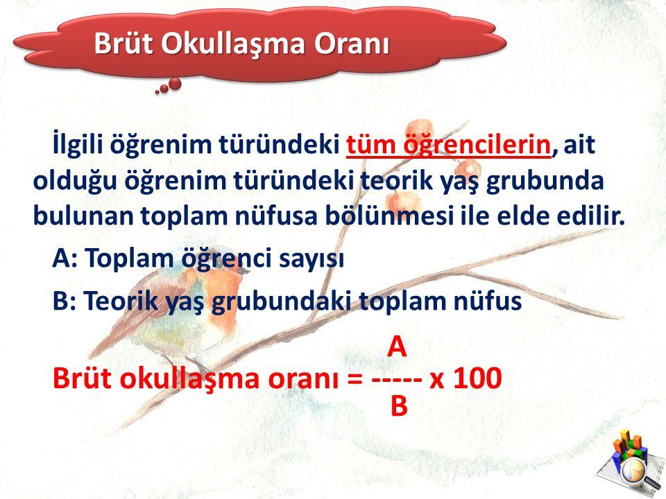 Brüt okullaşma oranı = ----- x 100 B