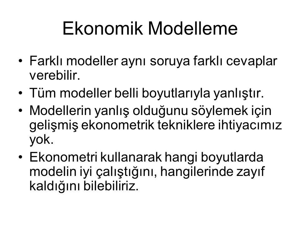 Ekonomik Modelleme Farklı modeller aynı soruya farklı cevaplar verebilir. Tüm modeller belli boyutlarıyla yanlıştır.