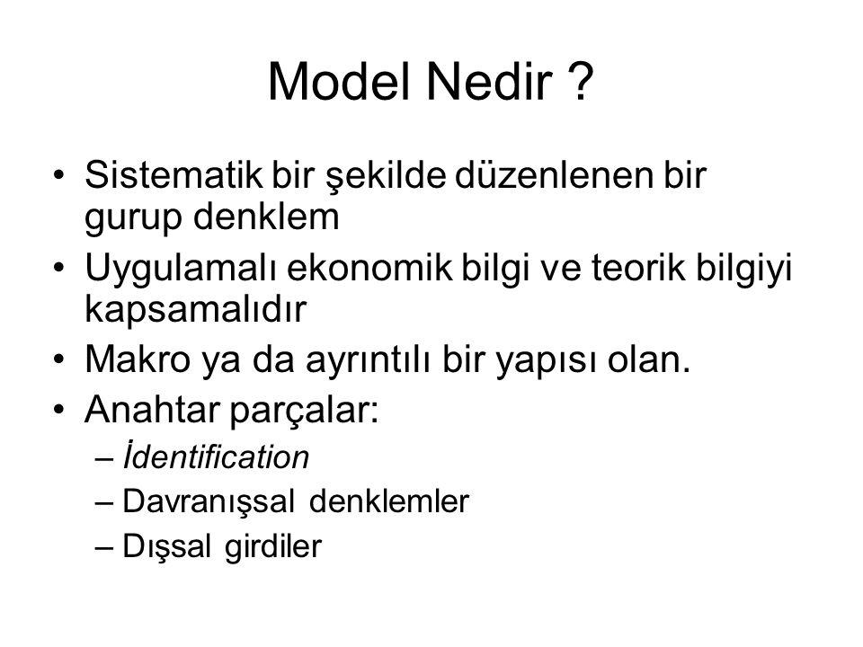 Model Nedir Sistematik bir şekilde düzenlenen bir gurup denklem