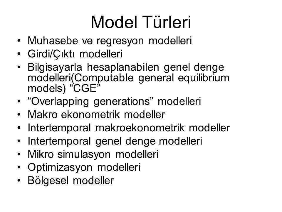 Model Türleri Muhasebe ve regresyon modelleri Girdi/Çıktı modelleri