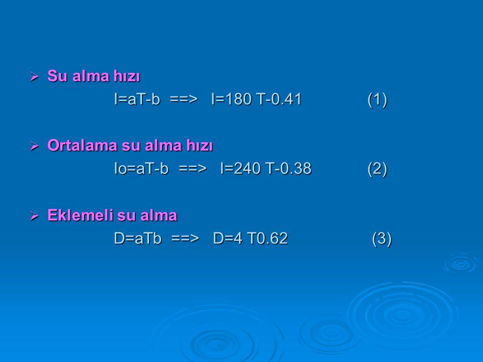 Su alma hızı I=aT-b ==> I=180 T-0.41 (1) Ortalama su alma hızı. Io=aT-b ==> I=240 T-0.38 (2)