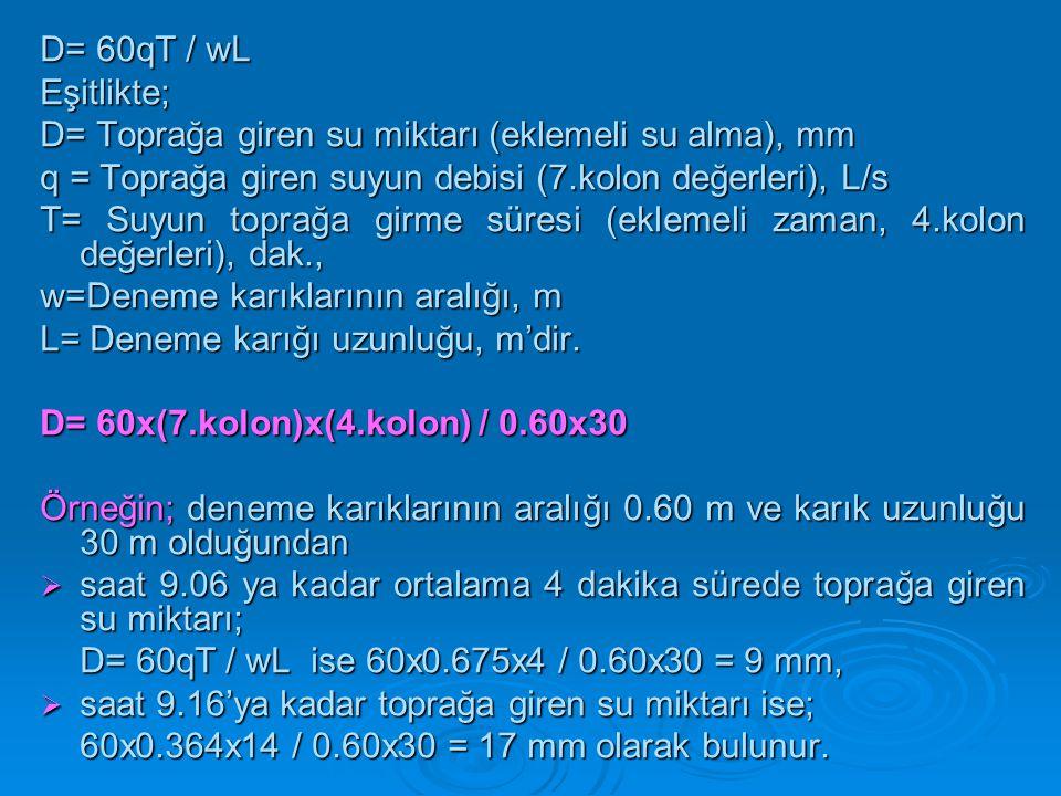 D= 60qT / wL Eşitlikte; D= Toprağa giren su miktarı (eklemeli su alma), mm. q = Toprağa giren suyun debisi (7.kolon değerleri), L/s.