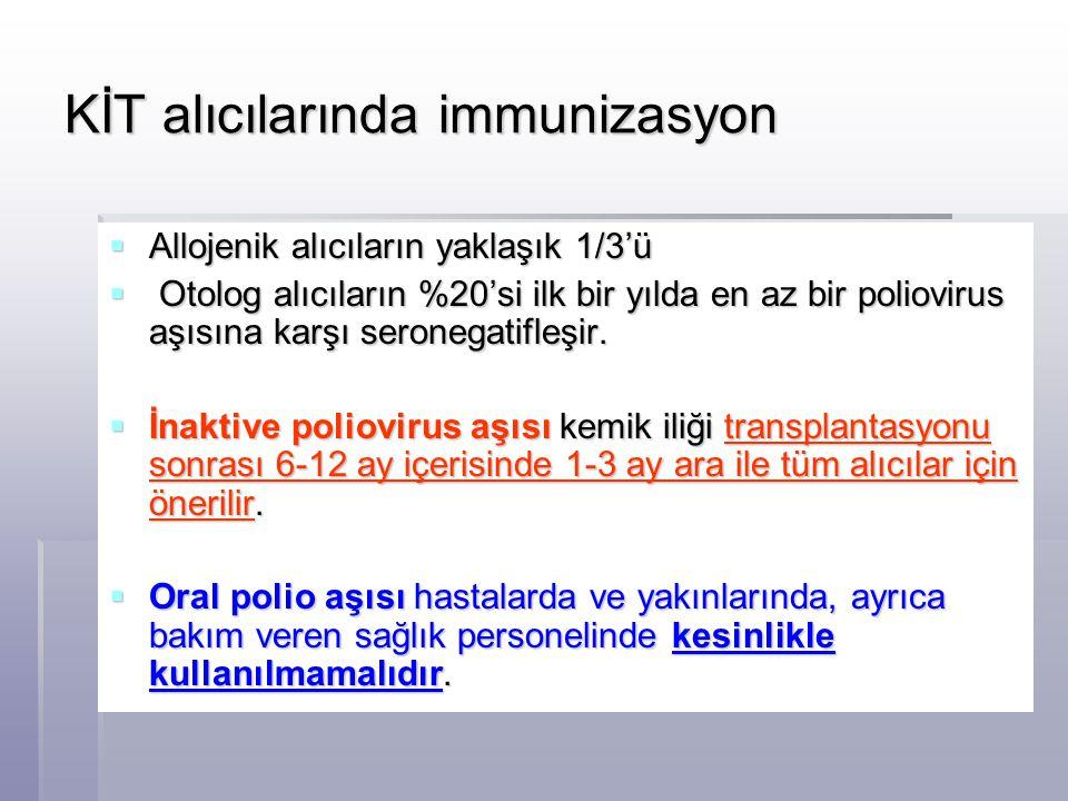 KİT alıcılarında immunizasyon