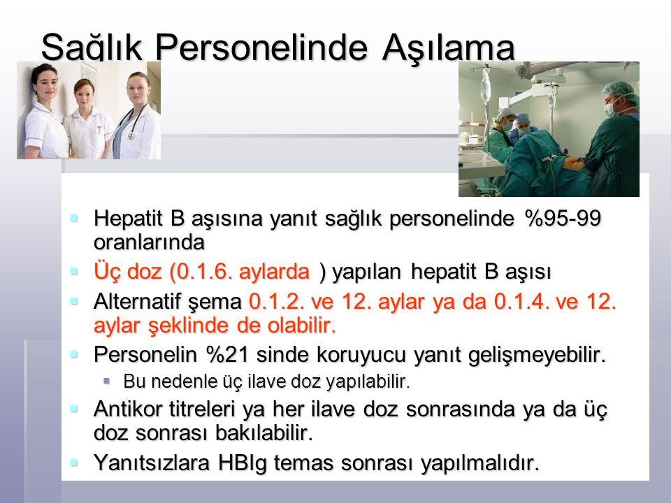 Sağlık Personelinde Aşılama