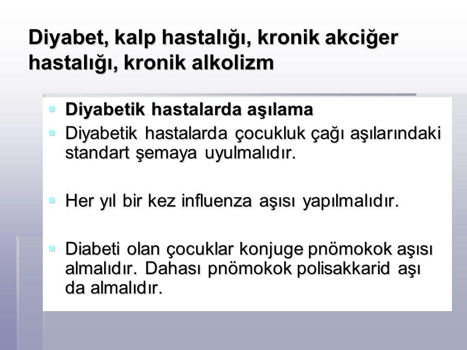 Diyabet, kalp hastalığı, kronik akciğer hastalığı, kronik alkolizm