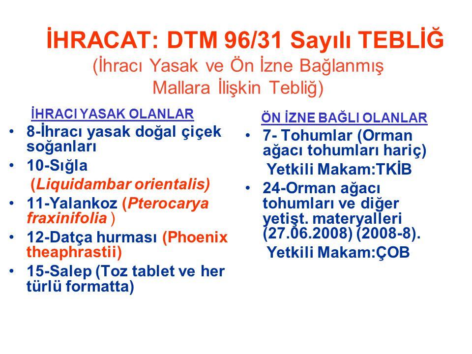 İHRACAT: DTM 96/31 Sayılı TEBLİĞ (İhracı Yasak ve Ön İzne Bağlanmış Mallara İlişkin Tebliğ)