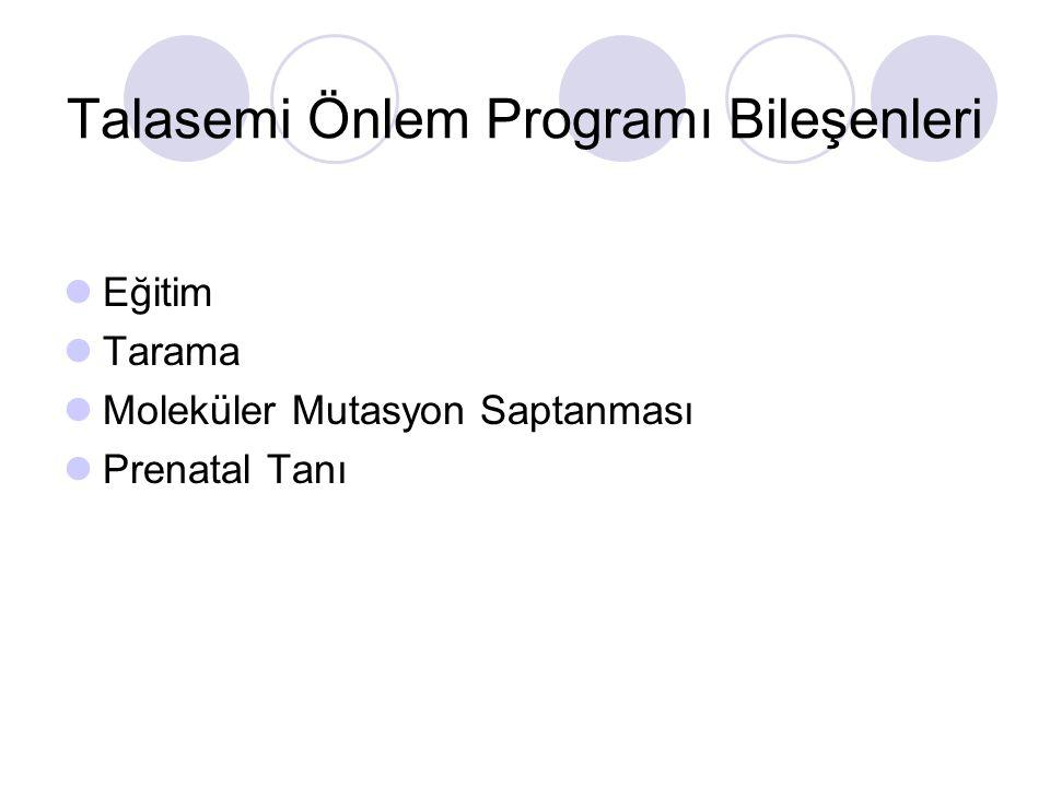Talasemi Önlem Programı Bileşenleri