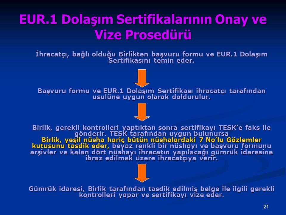 EUR.1 Dolaşım Sertifikalarının Onay ve Vize Prosedürü